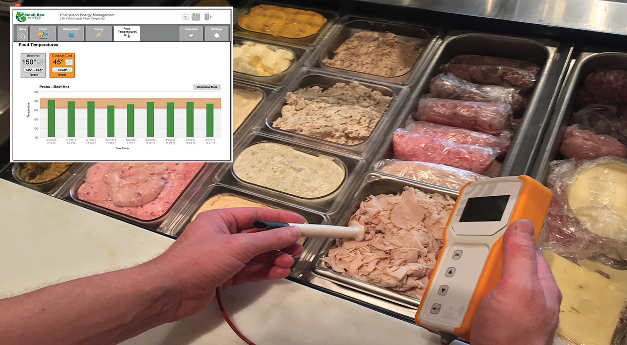 food safety using wireless probes and automatic cloud storage